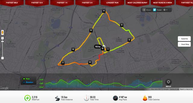 Nike+ run