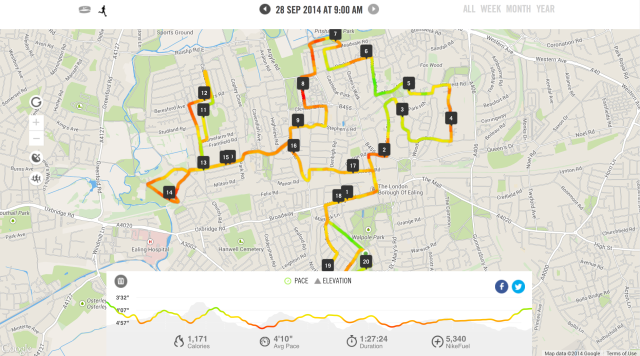 Ealing Half route